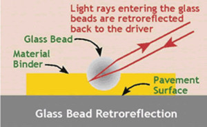 Reflective-Measurement-Systems-Example-of-retroreflectivity