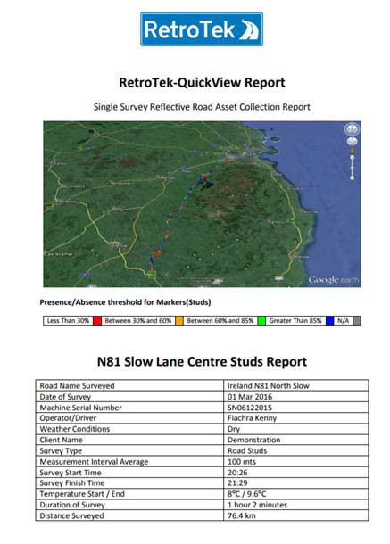 Quickview Report Retroreflectivity